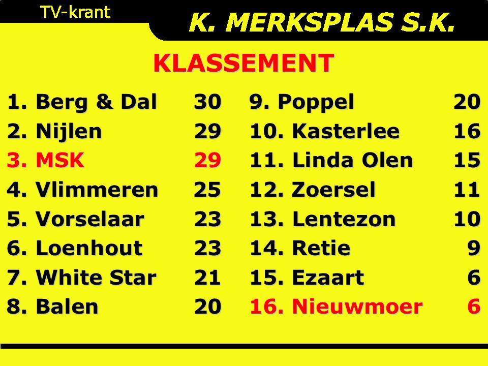 De wedstrijdbal voor de wedstrijd wordt geschonken door: Zondag 2/12/2012 – 14u30 MSK – K.