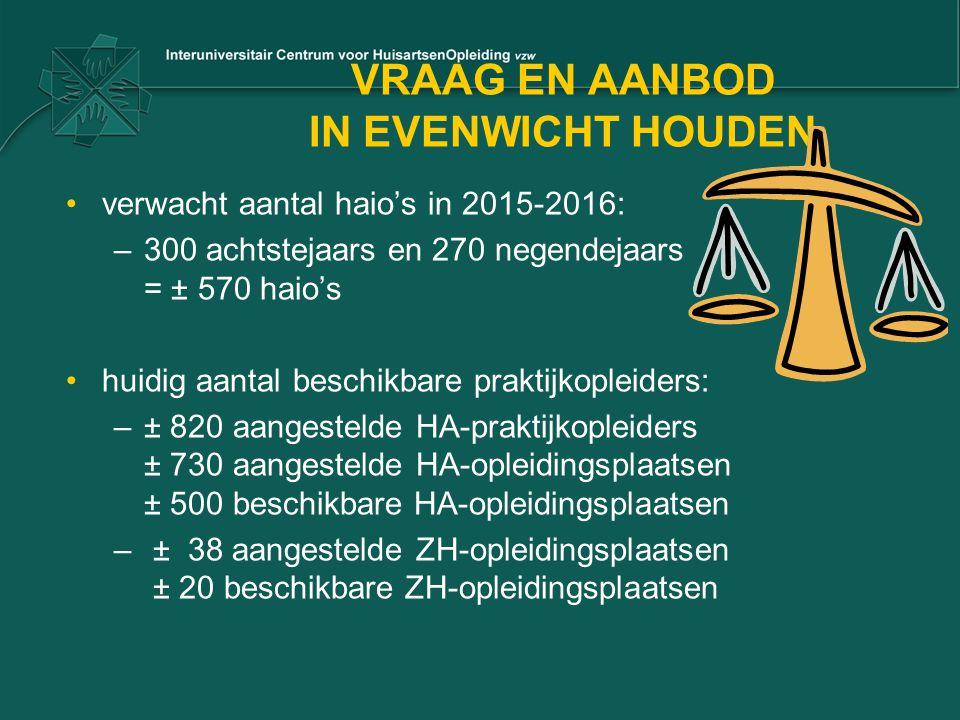 kandidatuurstelling 2015-2016 intro aanst.solli. basisopleiding sept.