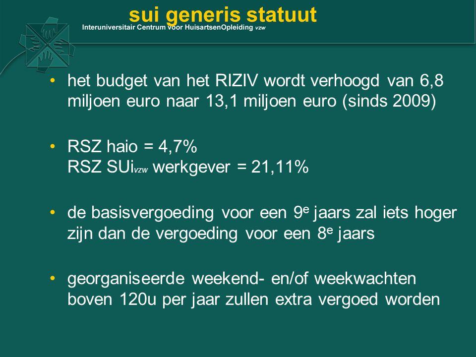 sui generis statuut het budget van het RIZIV wordt verhoogd van 6,8 miljoen euro naar 13,1 miljoen euro (sinds 2009) RSZ haio = 4,7% RSZ SUi vzw werkgever = 21,11% de basisvergoeding voor een 9 e jaars zal iets hoger zijn dan de vergoeding voor een 8 e jaars georganiseerde weekend- en/of weekwachten boven 120u per jaar zullen extra vergoed worden