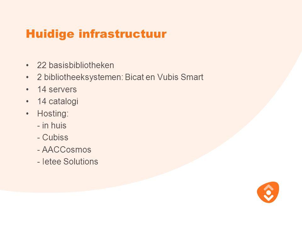 Huidige infrastructuur 22 basisbibliotheken 2 bibliotheeksystemen: Bicat en Vubis Smart 14 servers 14 catalogi Hosting: - in huis - Cubiss - AACCosmos