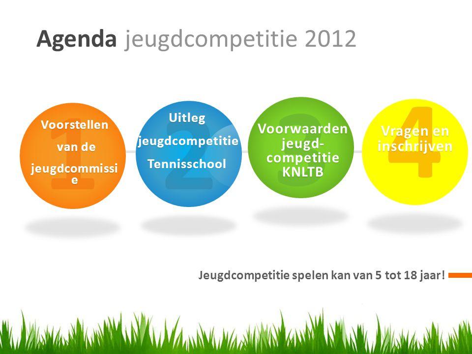 Agenda jeugdcompetitie 2012 Jeugdcompetitie spelen kan van 5 tot 18 jaar.