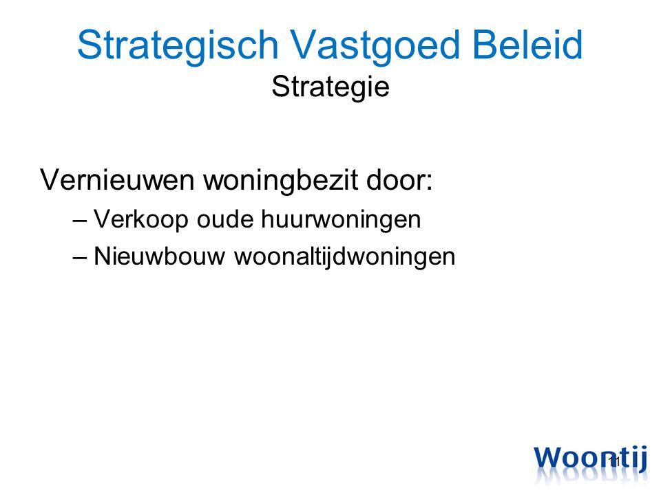 Strategisch Vastgoed Beleid Strategie Vernieuwen woningbezit door: –Verkoop oude huurwoningen –Nieuwbouw woonaltijdwoningen 11