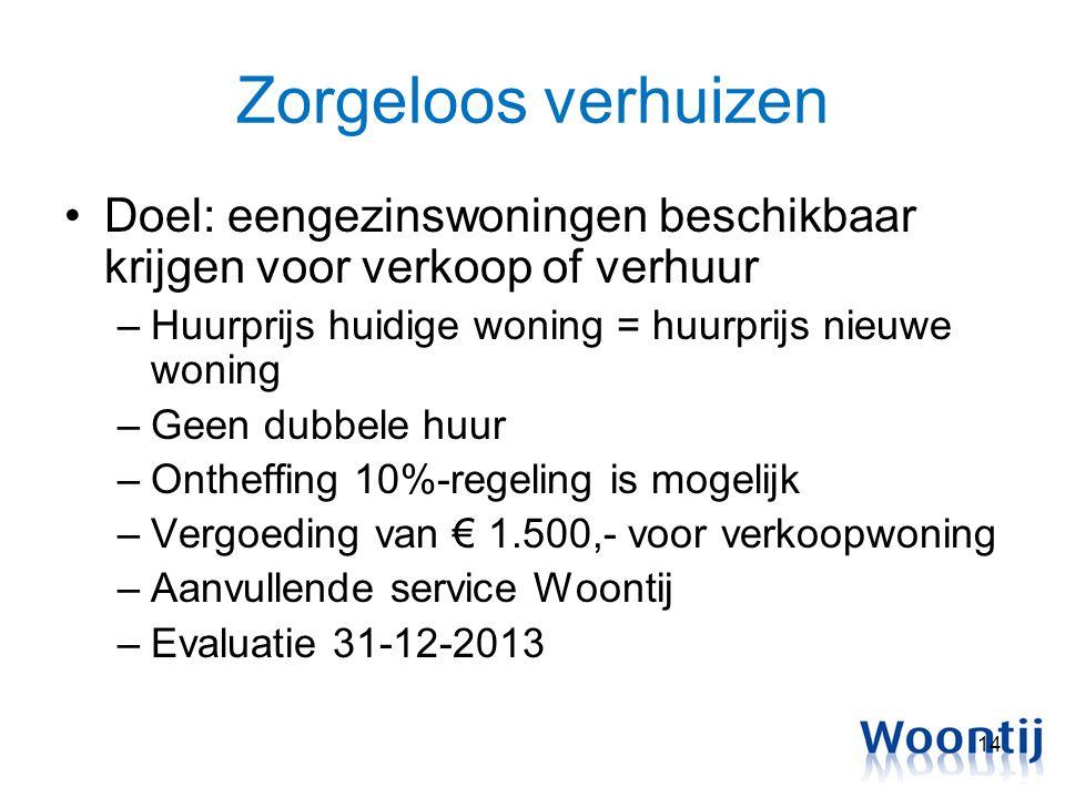 Zorgeloos verhuizen Doel: eengezinswoningen beschikbaar krijgen voor verkoop of verhuur –Huurprijs huidige woning = huurprijs nieuwe woning –Geen dubb