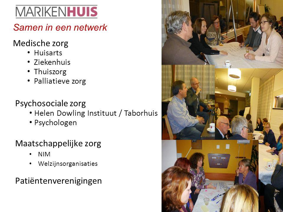 Samen in een netwerk Maatschappelijke zorg NIM Welzijnsorganisaties Patiëntenverenigingen Psychosociale zorg Helen Dowling Instituut / Taborhuis Psychologen Medische zorg Huisarts Ziekenhuis Thuiszorg Palliatieve zorg