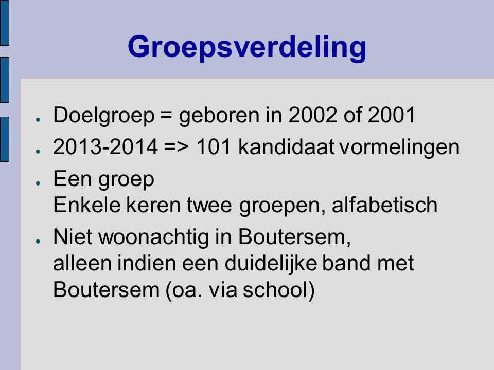 Groepsverdeling ● Doelgroep = geboren in 2002 of 2001 ● 2013-2014 => 101 kandidaat vormelingen ● Een groep Enkele keren twee groepen, alfabetisch ● Ni