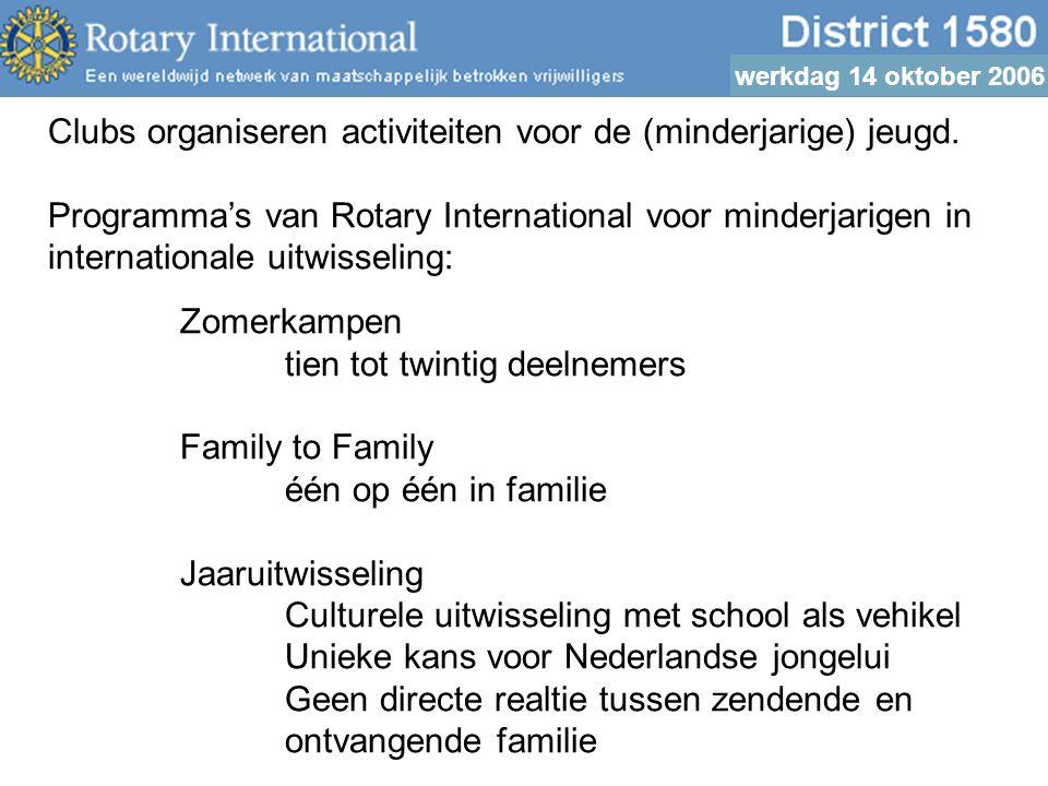 werkdag 14 oktober 2006 Clubs organiseren activiteiten voor de (minderjarige) jeugd.
