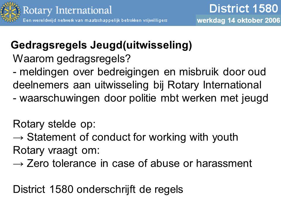 werkdag 14 oktober 2006 Gedragsregels Jeugduitwisseling Abuse and harassment prevention