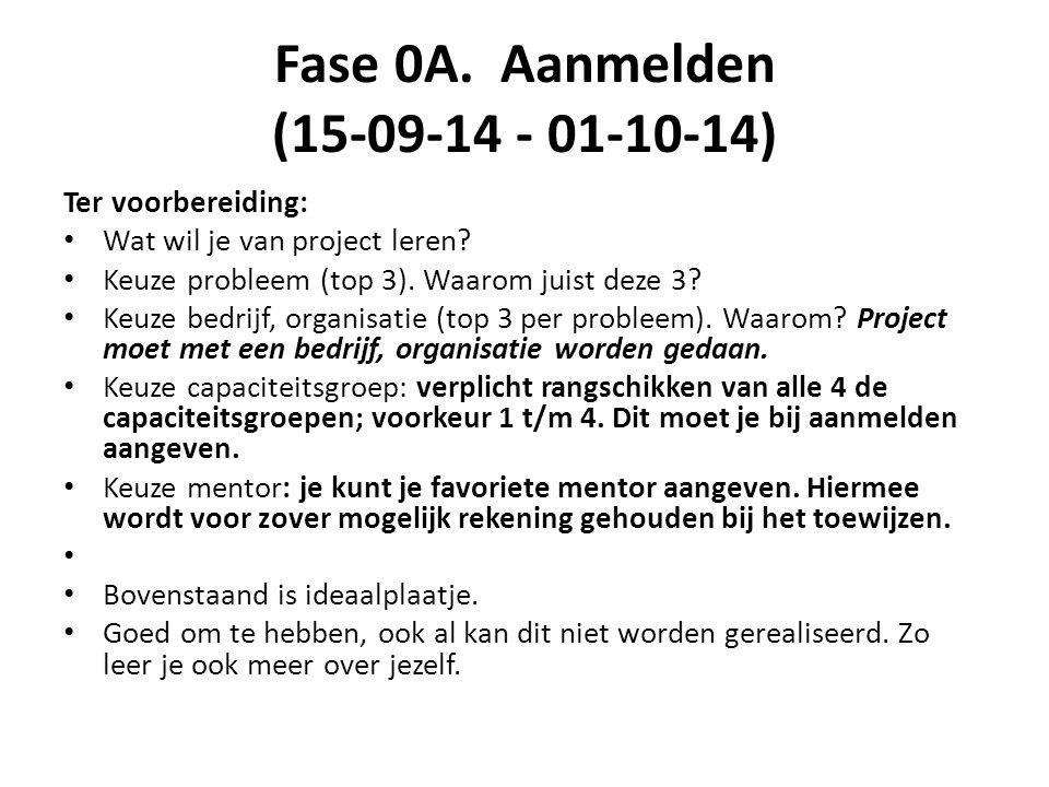 Fase 0A.Aanmelden (15-09-14 - 01-10-14) Ter voorbereiding: Wat wil je van project leren.