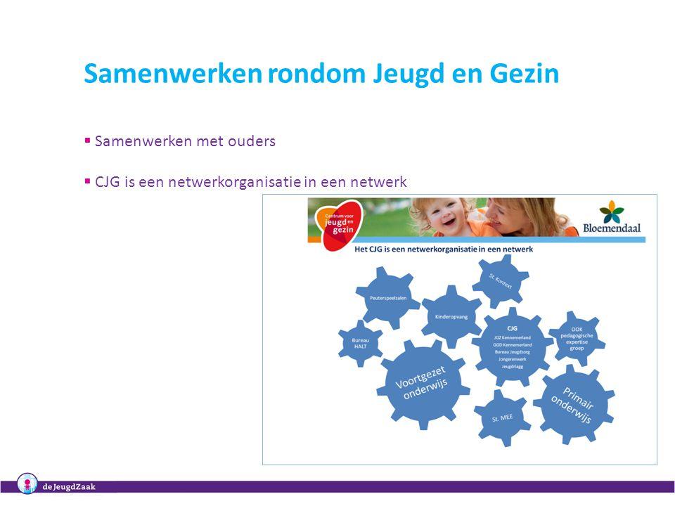 Samenwerken rondom Jeugd en Gezin  Samenwerken met ouders  CJG is een netwerkorganisatie in een netwerk