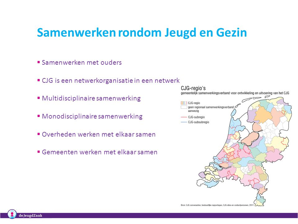 Samenwerken rondom Jeugd en Gezin  Samenwerken met ouders  CJG is een netwerkorganisatie in een netwerk  Multidisciplinaire samenwerking  Monodisciplinaire samenwerking  Overheden werken met elkaar samen  Gemeenten werken met elkaar samen