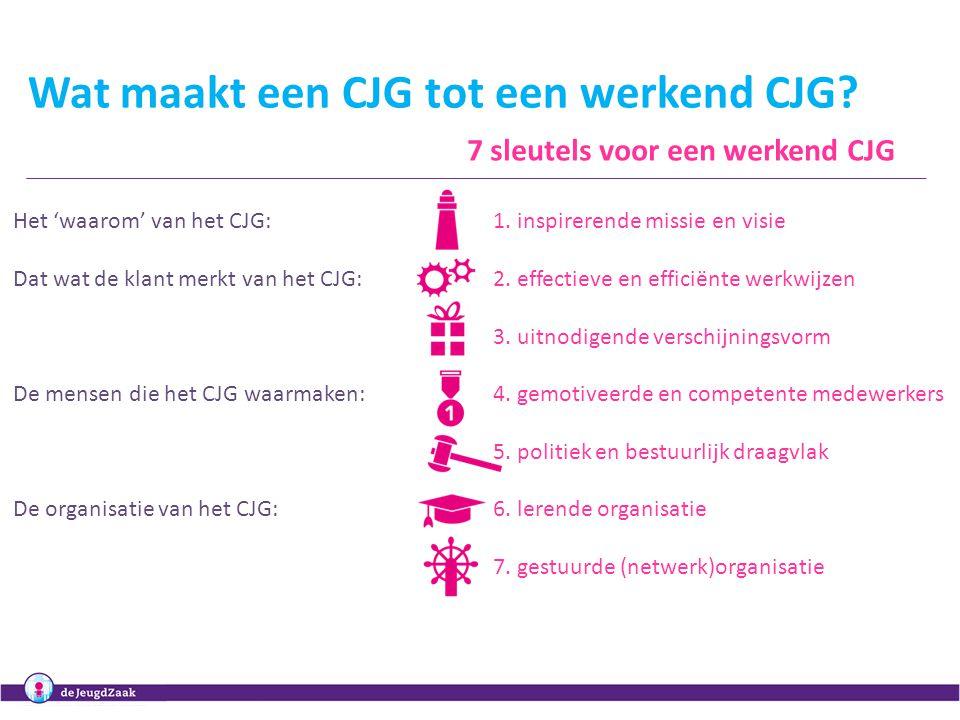 7 sleutels voor een werkend CJG Het 'waarom' van het CJG:1. inspirerende missie en visie Dat wat de klant merkt van het CJG:2. effectieve en efficiënt