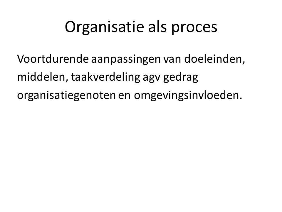Organisatie als proces Voortdurende aanpassingen van doeleinden, middelen, taakverdeling agv gedrag organisatiegenoten en omgevingsinvloeden.