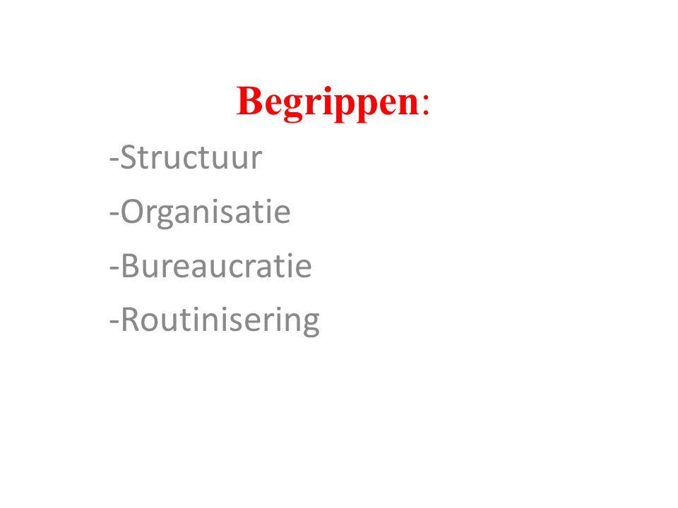 Organisatieschema (organigram) geeft grafische weergave van structuur van de organisatie aan.