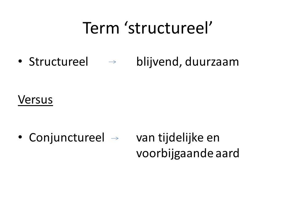 Vergelijking: Technische structuur: Elementen dode stof Vb.
