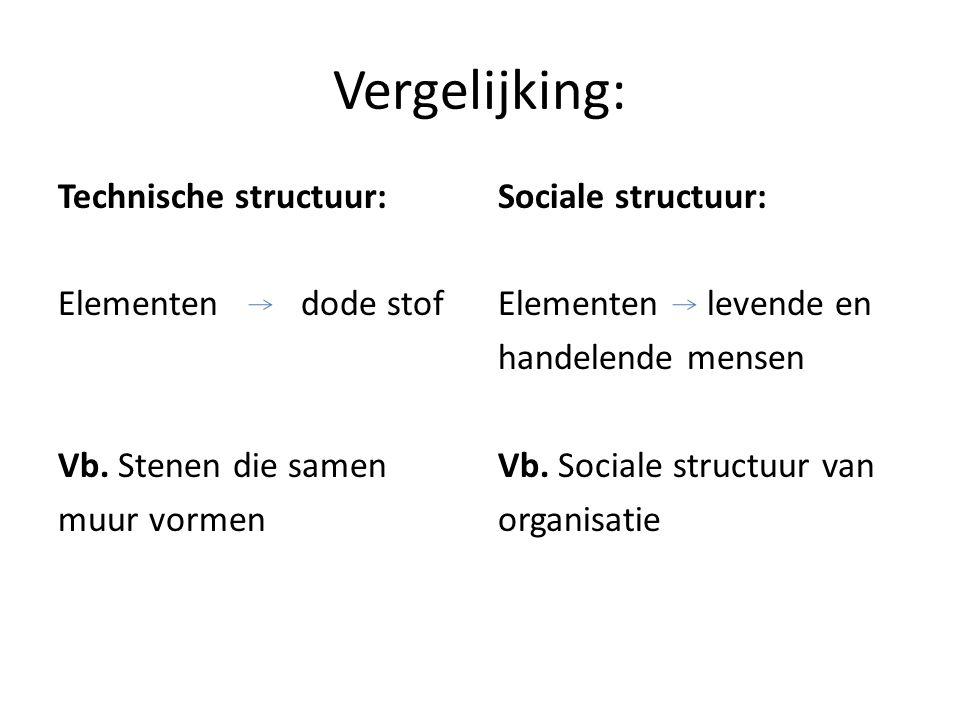Vergelijking: Technische structuur: Elementen dode stof Vb. Stenen die samen muur vormen Sociale structuur: Elementen levende en handelende mensen Vb.