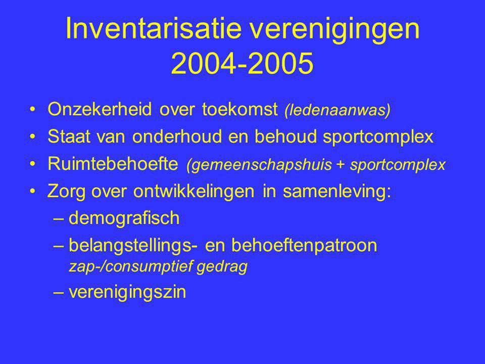 Vervolg Verenigingen sportcomplex (DB's) samen aan tafel (aanloop 0,5 jaar) Onderkennen meerwaarde samenwerking (> 0,5 jaar) Na ruim een jaar (en 2 jaar na inventarisatie): Gezamenlijke aanpak uitwerken: - Hulp van gemeente + HvdS  Pilotproject - SWOT's - Mogelijke externe partners (scholen, kinderopvang, toerisme)