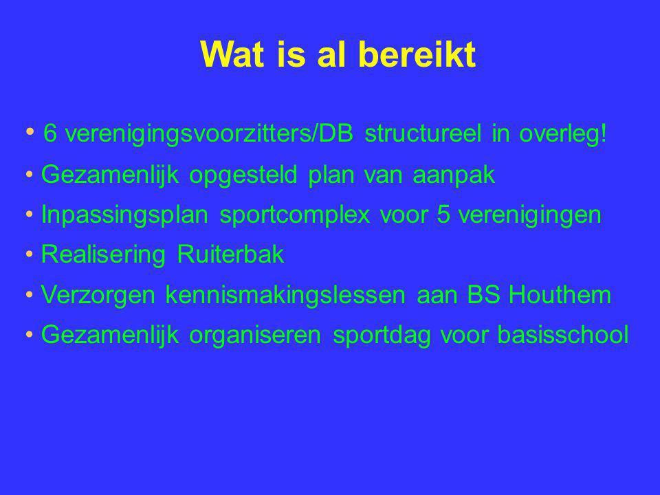 Wat is al bereikt 6 verenigingsvoorzitters/DB structureel in overleg.