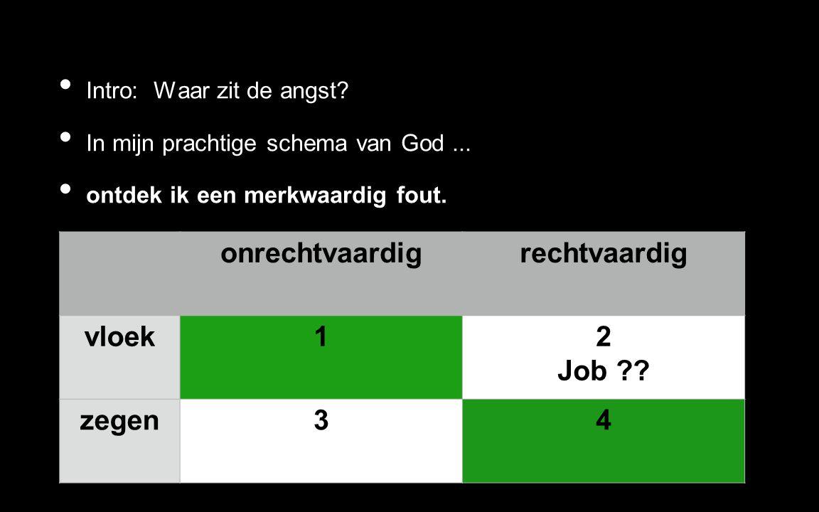 Intro: Waar zit de angst? In mijn prachtige schema van God... ontdek ik een merkwaardig fout. onrechtvaardigrechtvaardig vloek12 Job ?? zegen34