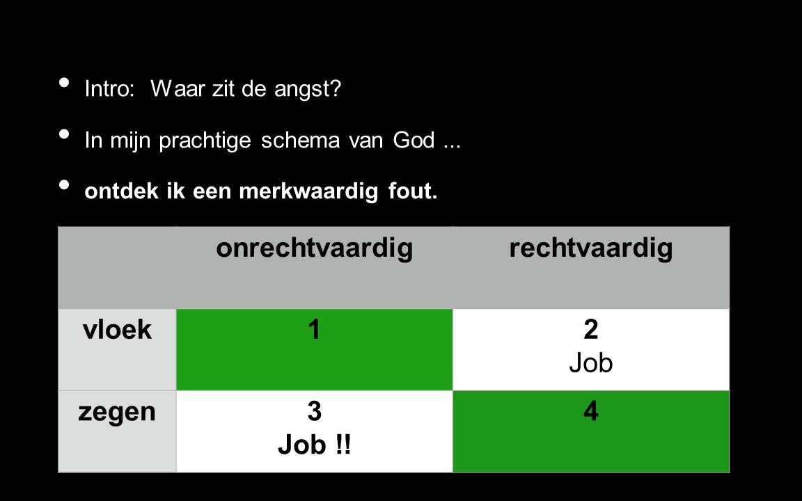 Intro: Waar zit de angst? In mijn prachtige schema van God... ontdek ik een merkwaardig fout. onrechtvaardigrechtvaardig vloek12 Job zegen3 Job !! 4