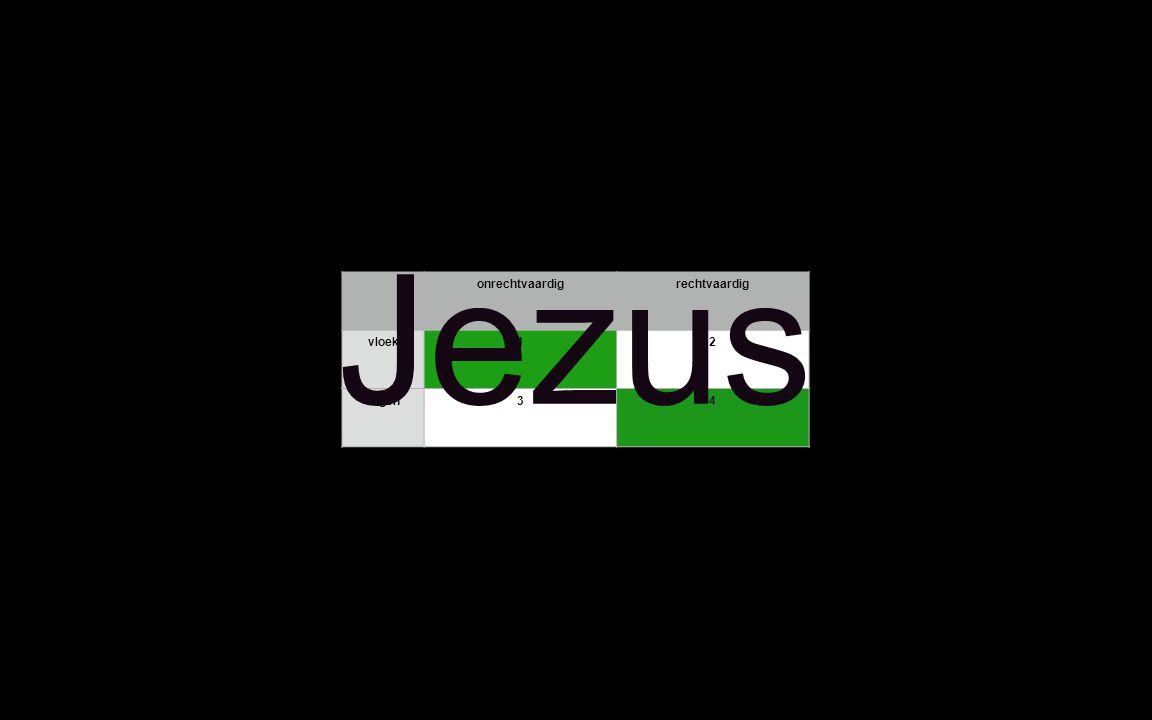 onrechtvaardigrechtvaardig vloek12 zegen34 Jezus