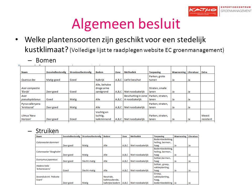 Algemeen besluit Welke plantensoorten zijn geschikt voor een stedelijk kustklimaat? (Volledige lijst te raadplegen website EC groenmanagement) – Bomen