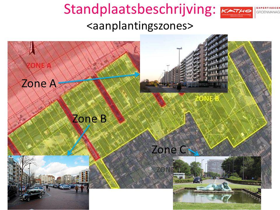 Standplaatsbeschrijving: Zone A Zone B Zone C