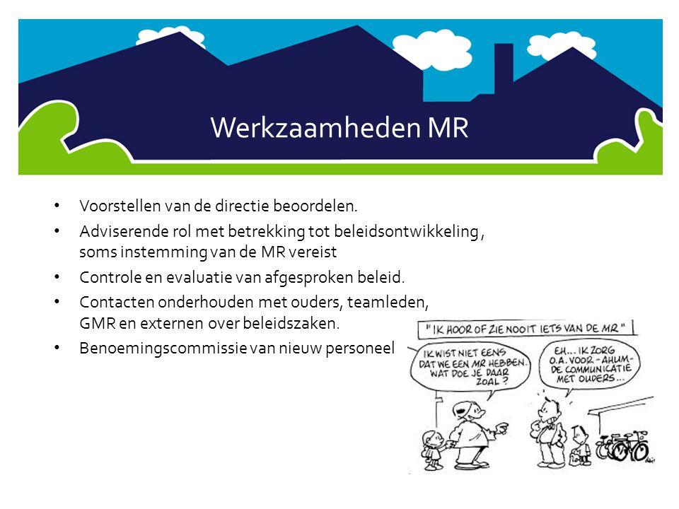 Wat heeft de MR afgelopen jaar gedaan.Vaste punten: jaarplan, jaarverslag, schoolgids controleren.