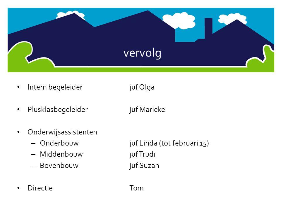 Personele inzet LB-erBouwcoördinatoren: Anouk, Ton en Nynke Gedragsspecialist: Cindy ICT coördinator: Evelien ContactpersonenTon en Martine – Contact personen zijn de vertrouwenspersonen van de Beatrixschool.