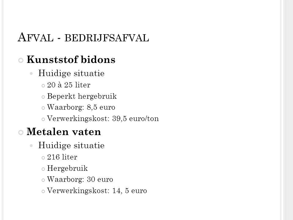 A FVAL - BEDRIJFSAFVAL Kunststof bidons Huidige situatie 20 à 25 liter Beperkt hergebruik Waarborg: 8,5 euro Verwerkingskost: 39,5 euro/ton Metalen va