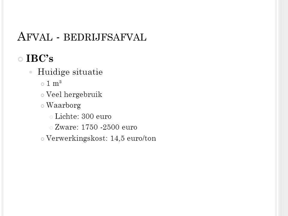 A FVAL - BEDRIJFSAFVAL IBC's Huidige situatie 1 m³ Veel hergebruik Waarborg Lichte: 300 euro Zware: 1750 -2500 euro Verwerkingskost: 14,5 euro/ton
