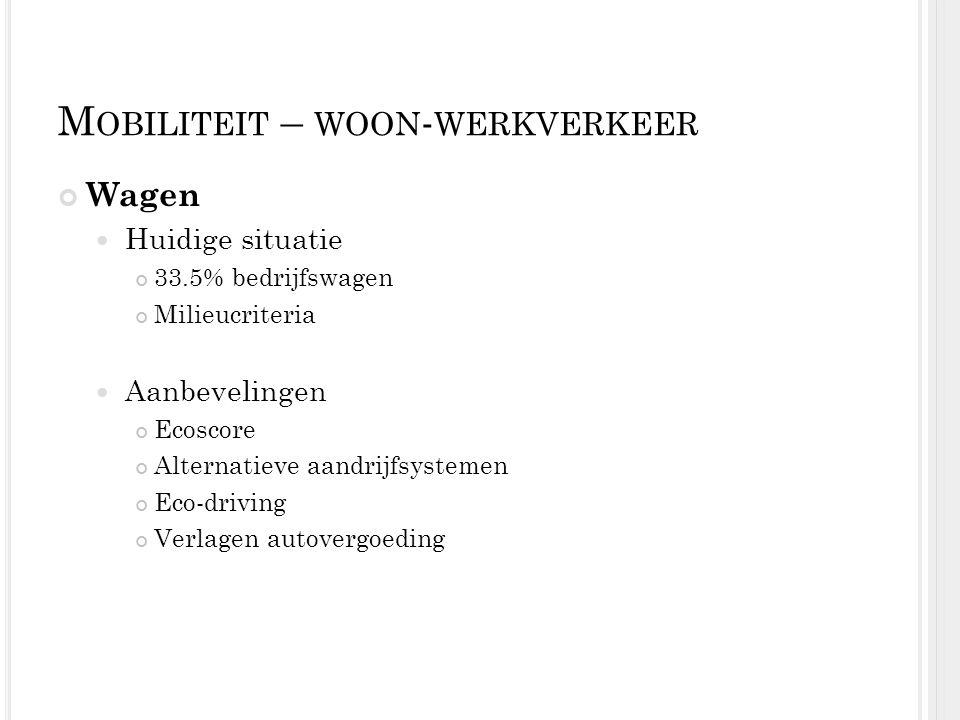 M OBILITEIT – WOON - WERKVERKEER Wagen Huidige situatie 33.5% bedrijfswagen Milieucriteria Aanbevelingen Ecoscore Alternatieve aandrijfsystemen Eco-dr