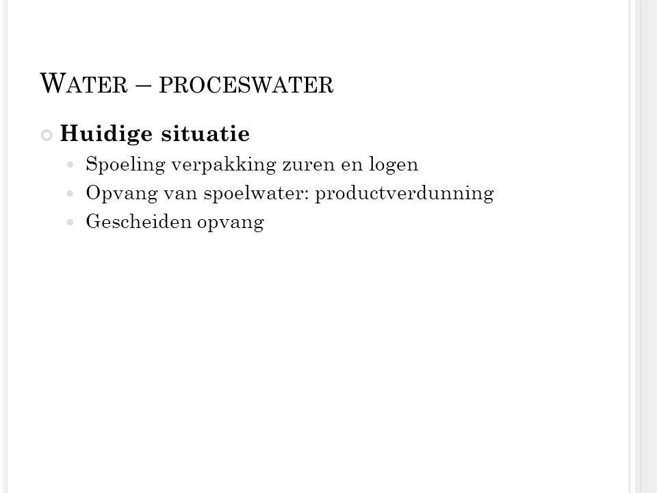 W ATER – PROCESWATER Huidige situatie Spoeling verpakking zuren en logen Opvang van spoelwater: productverdunning Gescheiden opvang