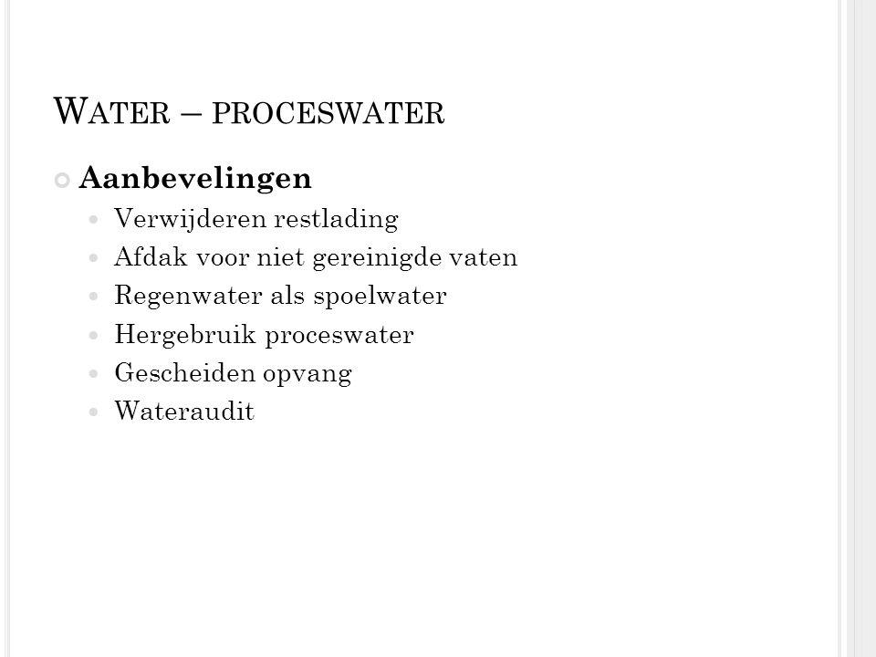 W ATER – PROCESWATER Aanbevelingen Verwijderen restlading Afdak voor niet gereinigde vaten Regenwater als spoelwater Hergebruik proceswater Gescheiden