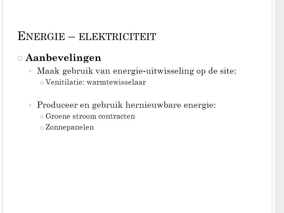 E NERGIE – ELEKTRICITEIT Aanbevelingen Maak gebruik van energie-uitwisseling op de site: Venitilatie: warmtewisselaar Produceer en gebruik hernieuwbar
