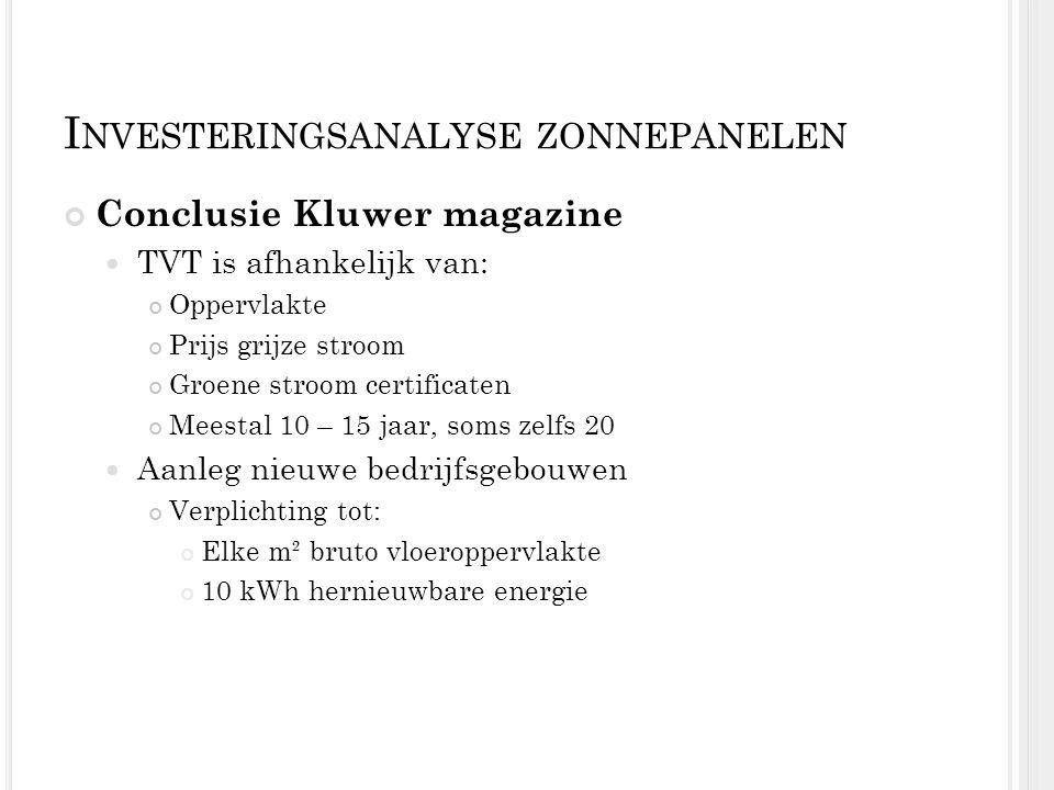 I NVESTERINGSANALYSE ZONNEPANELEN Conclusie Kluwer magazine TVT is afhankelijk van: Oppervlakte Prijs grijze stroom Groene stroom certificaten Meestal