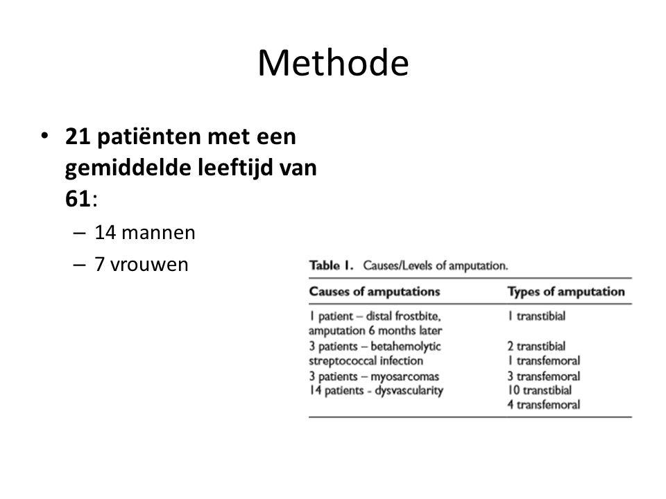 Methode Pijn werd gemeten in VAS-score (0 – 10).In- en exclusiecriteria.