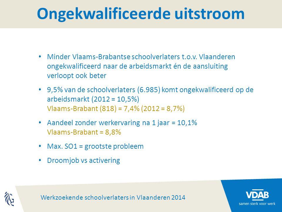 Werkzoekende schoolverlaters in Vlaanderen 2014 Ongekwalificeerde uitstroom Minder Vlaams-Brabantse schoolverlaters t.o.v.