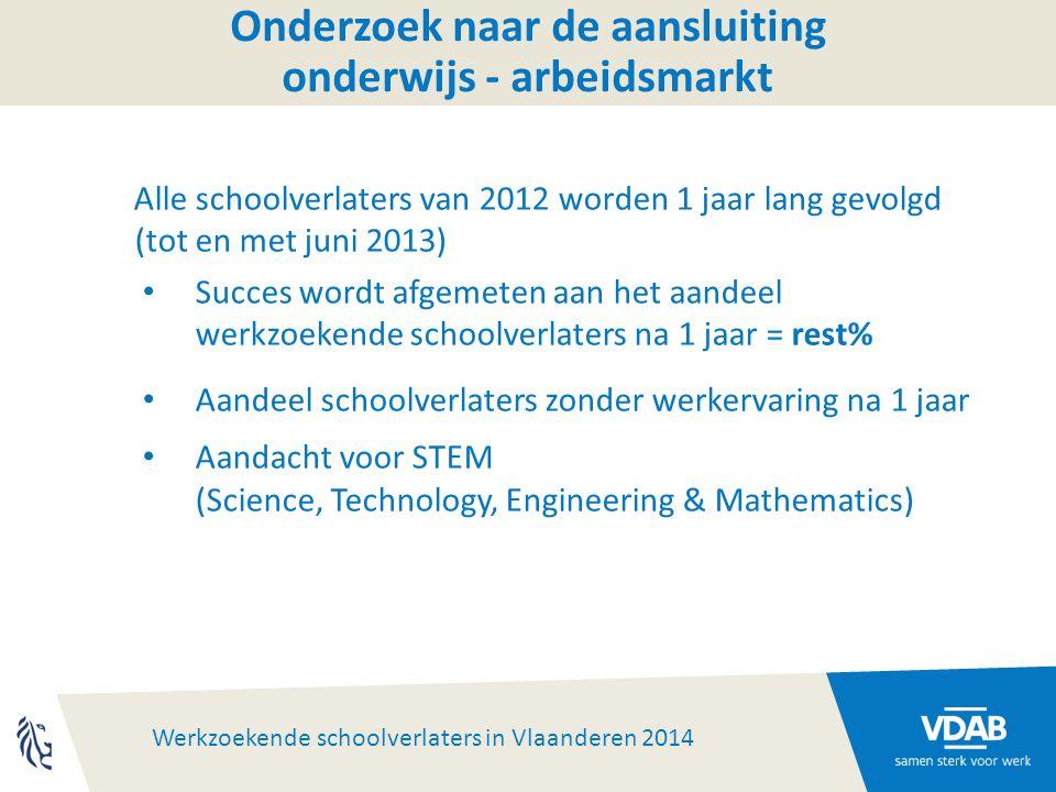 Werkzoekende schoolverlaters in Vlaanderen 2014 3 Aantal schoolverlaters 11.0625.6085.454 Rest% Aandeel zonder werkervaring na 1 jaar 3,7%4,4%3,0% 10,8%12,9%8,6% 73.38536.356 37.029 13,0% 14,9% 11,1% 4,1% 5,1% 3,1% Enkele kerncijfers
