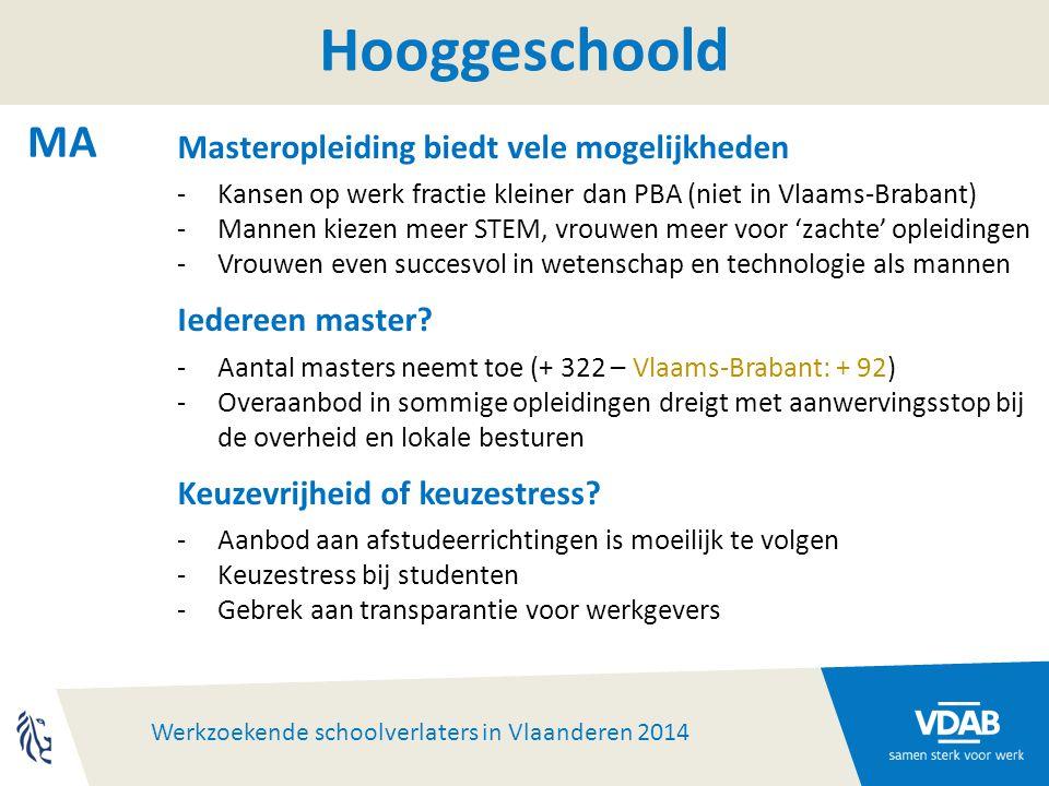 Werkzoekende schoolverlaters in Vlaanderen 2014 Hooggeschoold MA Masteropleiding biedt vele mogelijkheden -Kansen op werk fractie kleiner dan PBA (niet in Vlaams-Brabant) -Mannen kiezen meer STEM, vrouwen meer voor 'zachte' opleidingen -Vrouwen even succesvol in wetenschap en technologie als mannen Iedereen master.