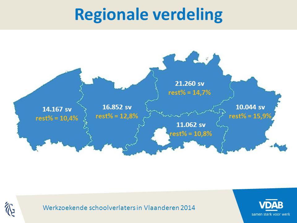 Werkzoekende schoolverlaters in Vlaanderen 2014 Regionale verdeling 14.167 sv rest% = 10,4% 16.852 sv rest% = 12,8% 21.260 sv rest% = 14,7% 10.044 sv rest% = 15,9% 11.062 sv rest% = 10,8%