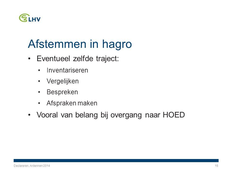 Afstemmen in hagro Eventueel zelfde traject: Inventariseren Vergelijken Bespreken Afspraken maken Vooral van belang bij overgang naar HOED Declareren, Ardennen 201415