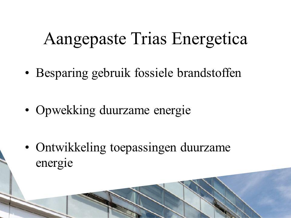 Aangepaste Trias Energetica Besparing gebruik fossiele brandstoffen Opwekking duurzame energie Ontwikkeling toepassingen duurzame energie