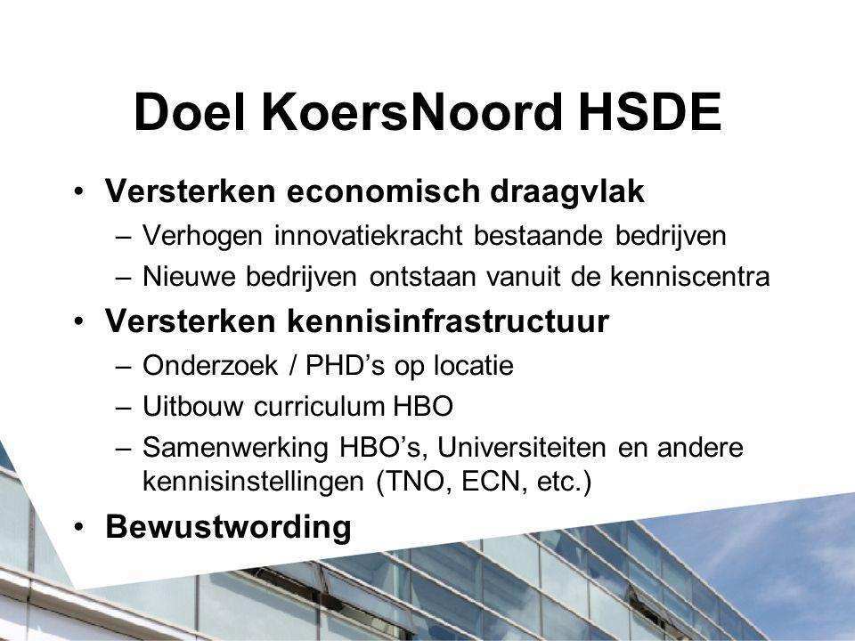 Doel KoersNoord HSDE Versterken economisch draagvlak –Verhogen innovatiekracht bestaande bedrijven –Nieuwe bedrijven ontstaan vanuit de kenniscentra V
