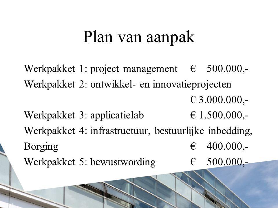 Plan van aanpak Werkpakket 1: project management € 500.000,- Werkpakket 2: ontwikkel- en innovatieprojecten € 3.000.000,- Werkpakket 3: applicatielab€