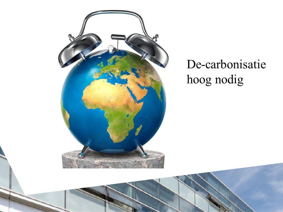 De-carbonisatie hoog nodig