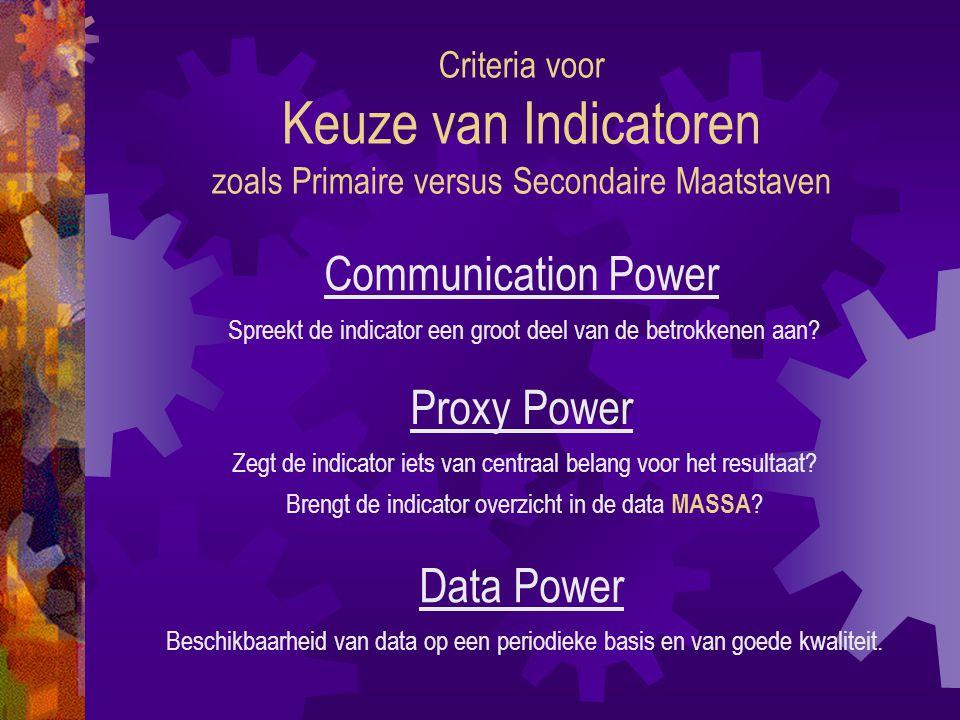 Criteria voor Keuze van Indicatoren zoals Primaire versus Secondaire Maatstaven Communication Power Proxy Power Data Power Spreekt de indicator een groot deel van de betrokkenen aan.