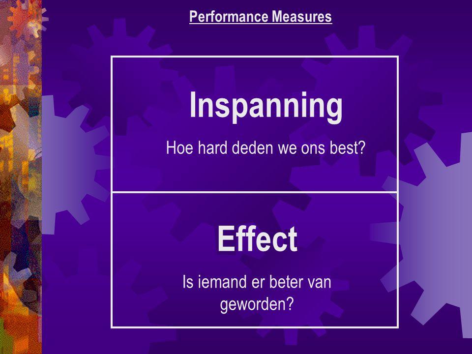 Inspanning Hoe hard deden we ons best? Effect Is iemand er beter van geworden? Performance Measures
