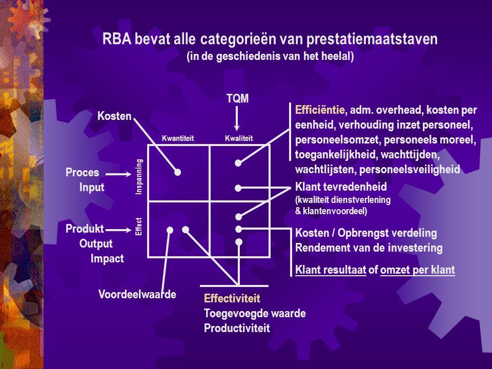 RBA bevat alle categorieën van prestatiemaatstaven (in de geschiedenis van het heelal) Kwantiteit Kwaliteit Efficiëntie, adm.