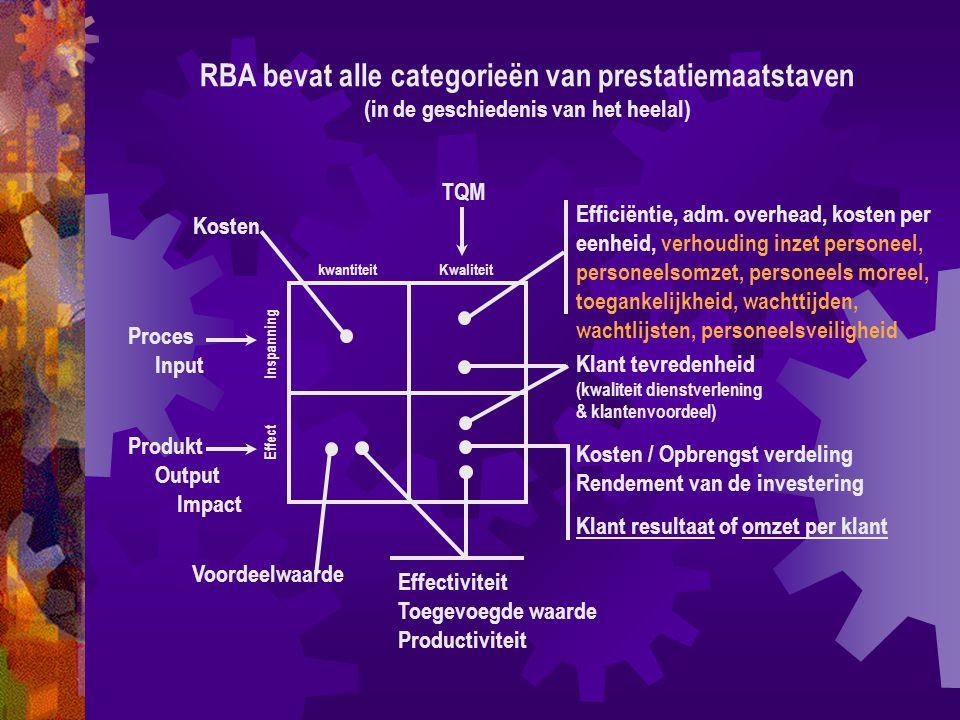 kwantiteit Kwaliteit Proces Input Effect Inspanning Kosten TQM Produkt Output Impact RBA bevat alle categorieën van prestatiemaatstaven (in de geschiedenis van het heelal) Efficiëntie, adm.