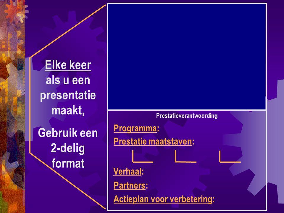 Elke keer als u een presentatie maakt, Gebruik een 2-delig format Resultaat: aan wat u het directs bijdraagt.